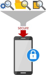 security3
